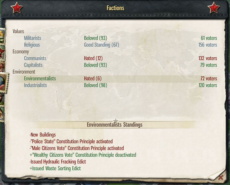 Tropico 5 review factions overview