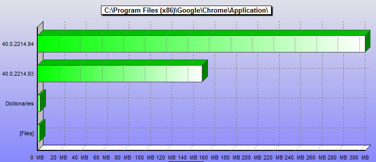 cleaning-old-google-chrome-versions-to-save-disk-space-program-files