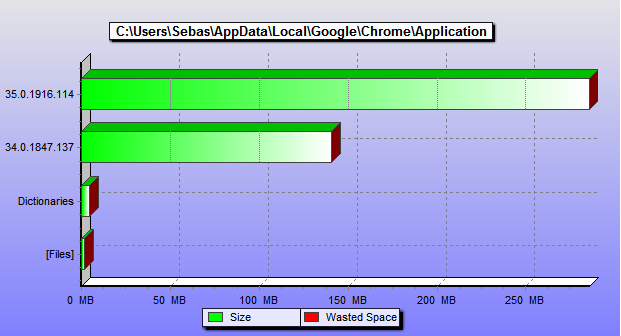 Save disk space by cleaning old chrome versions treesize graph chrome