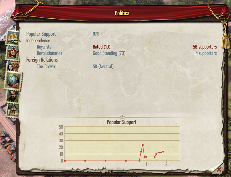 tropico-5-guide-how-to-survive-the-colonial-era-and-declare-independence-politics
