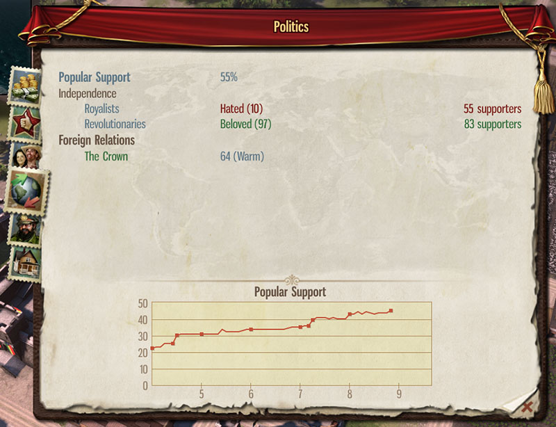 tropico-5-guide-how-to-survive-the-colonial-era-and-declare-independence-popular-suppport