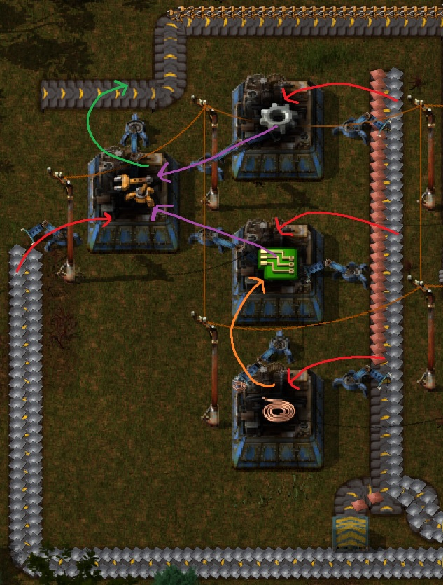 factorio-guide-green-science-automation-yellow-inserter-automatic-production-overview