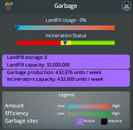 Garbage overlay. Here you can check if your barbage disposal system is balanced.