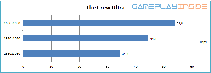 219-ultrawide-monitor-review-benchmark-the-crew