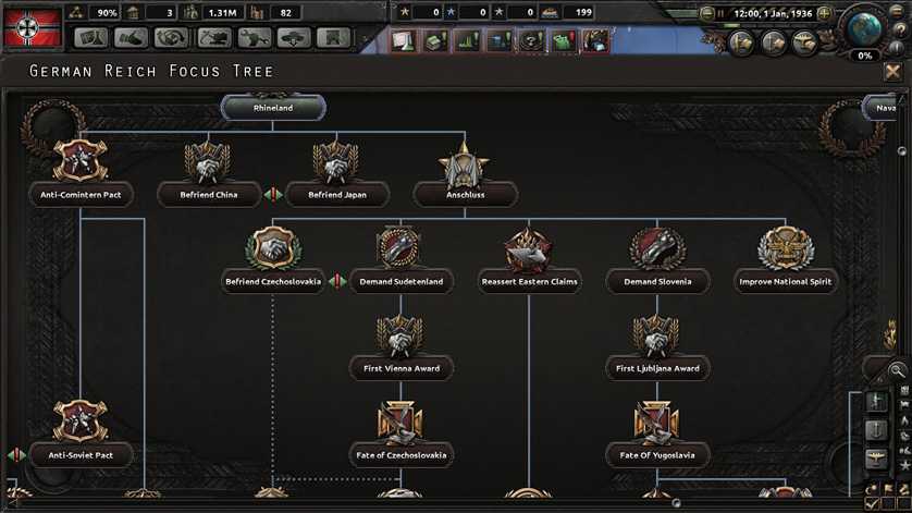 hearts-of-iron-iv-beginners-guide-national-focus-tree
